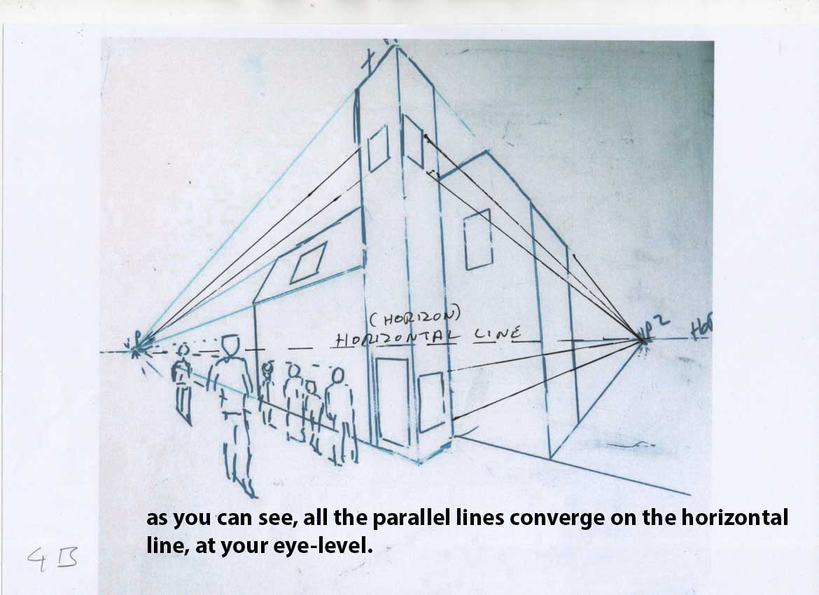 dealing with perspective, how to draw in nature, art class for beginners, perspective